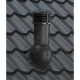 Parapety zewnętrzne stalowe 0,55 mm