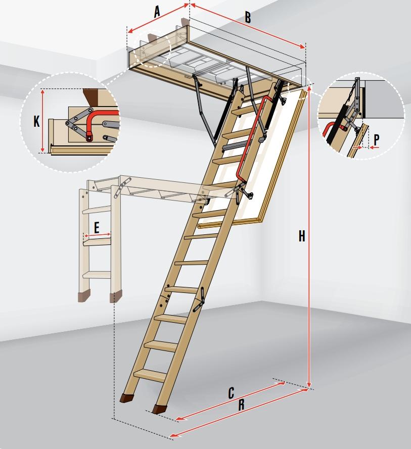 Wymiary schodów strychowych FAKRO LWS