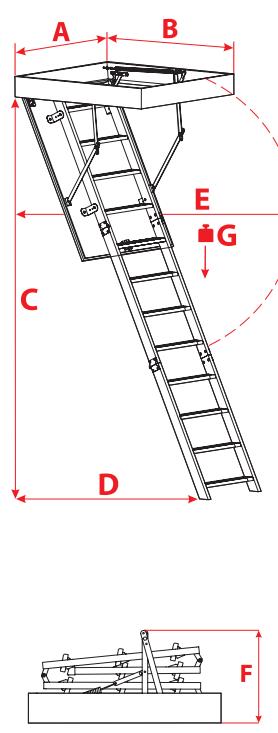 Wymiary schodów Oman Termo PS
